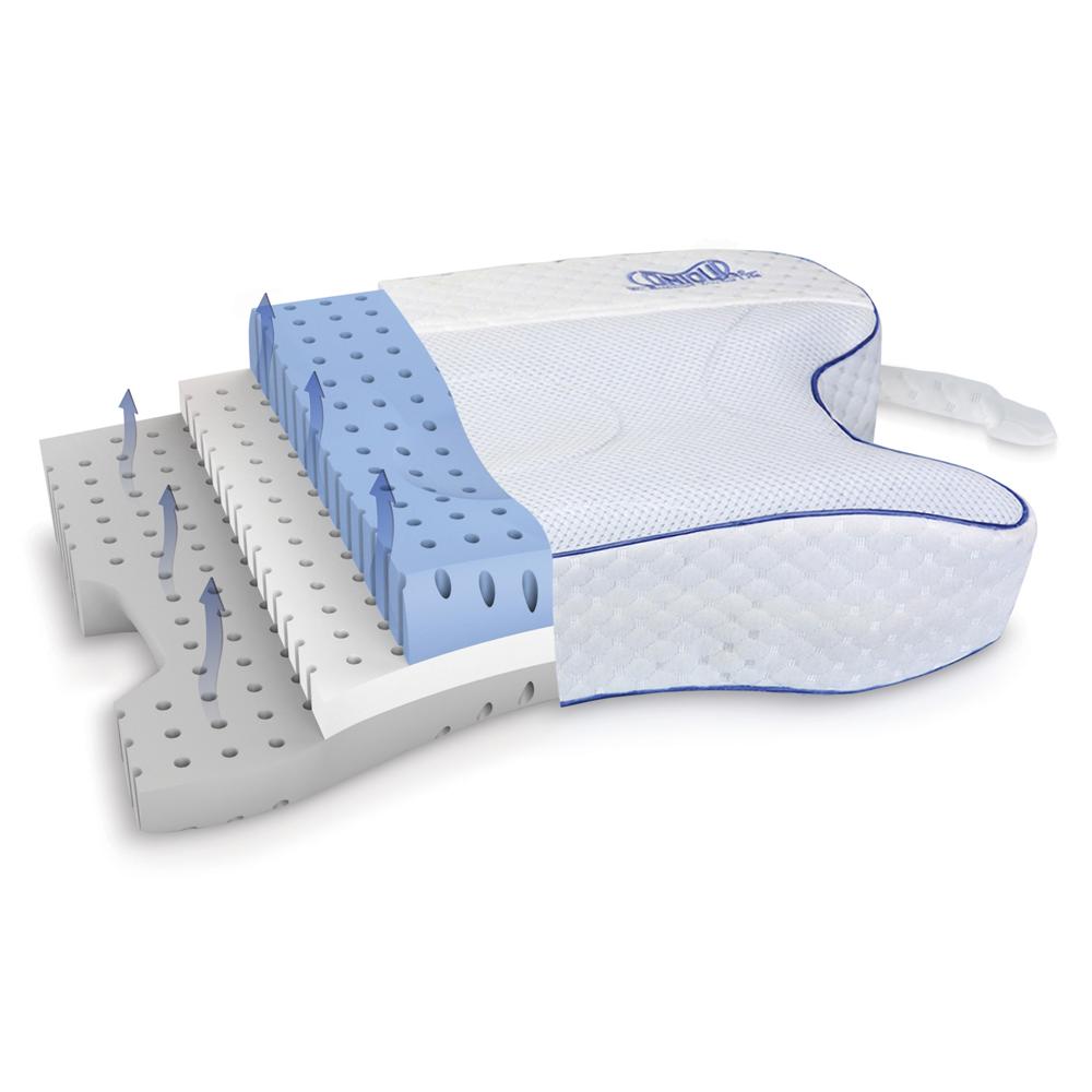 Contour-CPAPMAX CPAP Pillow